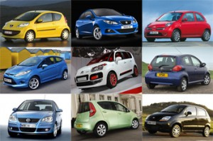 Find the Cheapest Car to Insure